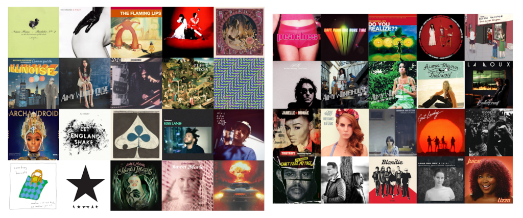 Various Artists Top 40 of the Century and Decade